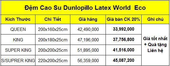 Bảng giá Đệm cao su Dunlopillo Latex World Eco