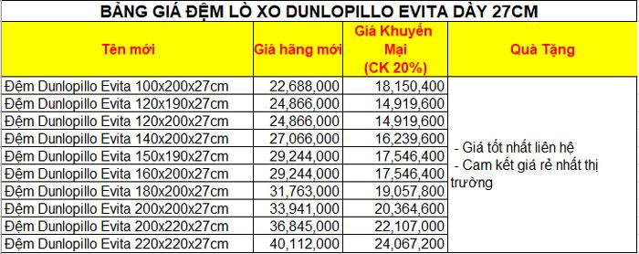 Bảng giá đệm lò xo Dunloppilo Evita