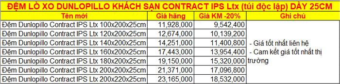 Bảng giá đệm lò xo khách sạn Contract IPS