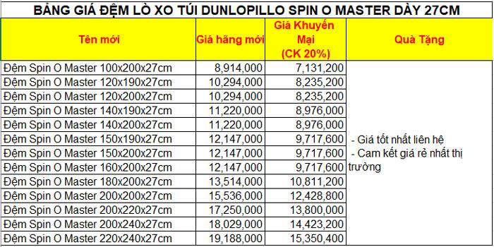 Bảng giá đệm lò xo túi Dunlopillo Spine O Master