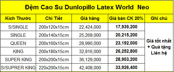 Bảng giá đệm cao su Dunlopillo Latex World Neo