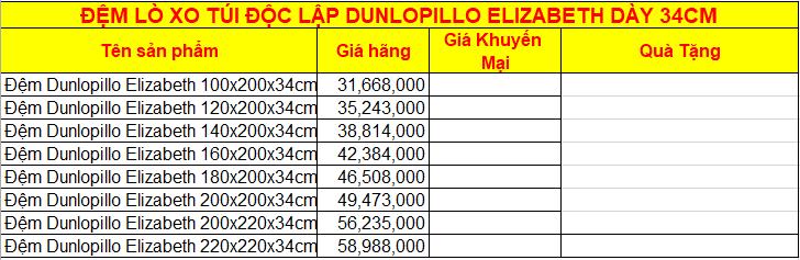 Bảng giá Đệm lò xo túi độc lập Dunlopillo Elizabeth dày 34cm